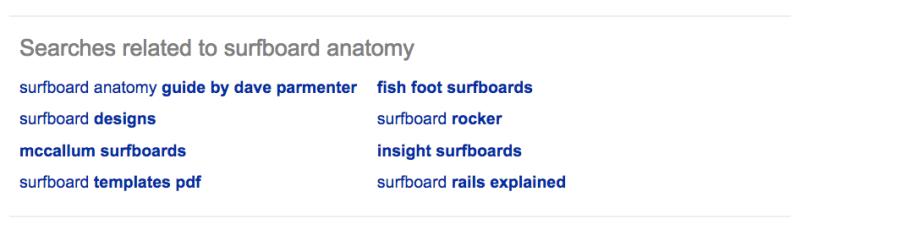 surfboardanatomy