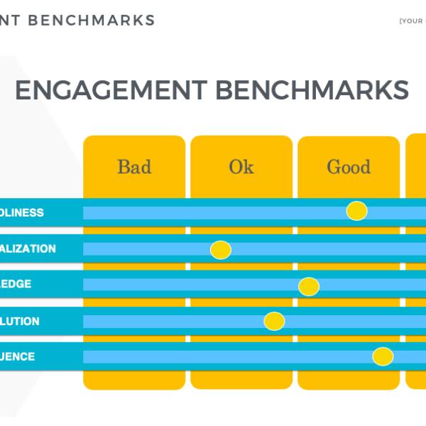 benchmarkingengagement2