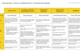 Training Stakeholders To Engage In Communities