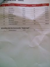 VGL_Murstetten_2017 (4)
