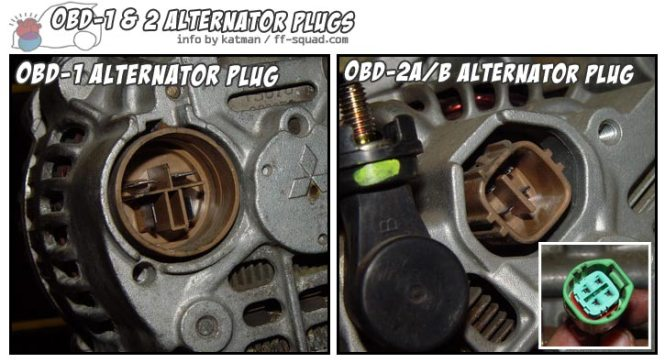 honda civic alternator wiring diagram wiring diagram 1990 honda accord alternator wiring diagrams source 92 00 honda acura wiring sensor connector tech