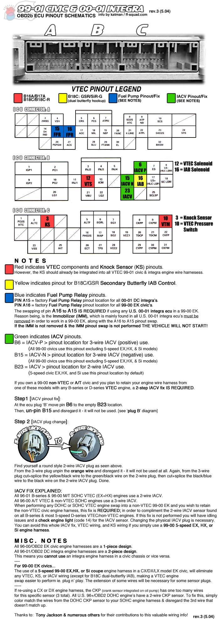 B16a alternator wiring diagram free download wiring diagram xwiaw free download wiring diagram 92 00 honda engine swap wiring guide vtec and non vtec swarovskicordoba Gallery