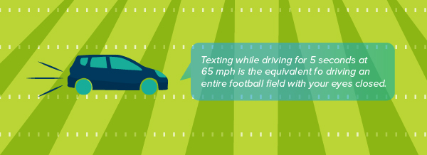 The Costs of Distracted Driving