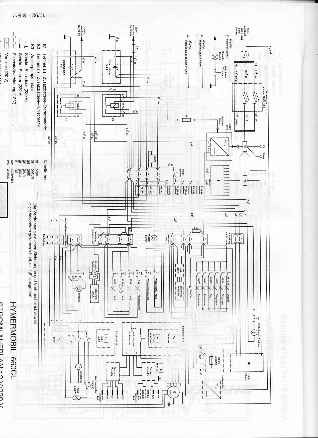 Schaltplan Hymer Wohnmobil