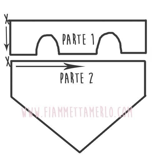 cuffietta-schema