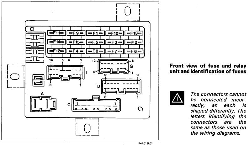 fiat multipla wiring diagram wire data schema u2022 rh lemise co fiat bravo 2 wiring diagram fiat bravo 2008 wiring diagram