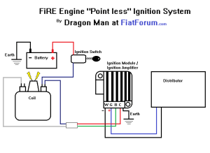 Technical: Ignition Module  Ignition Amplifier Details