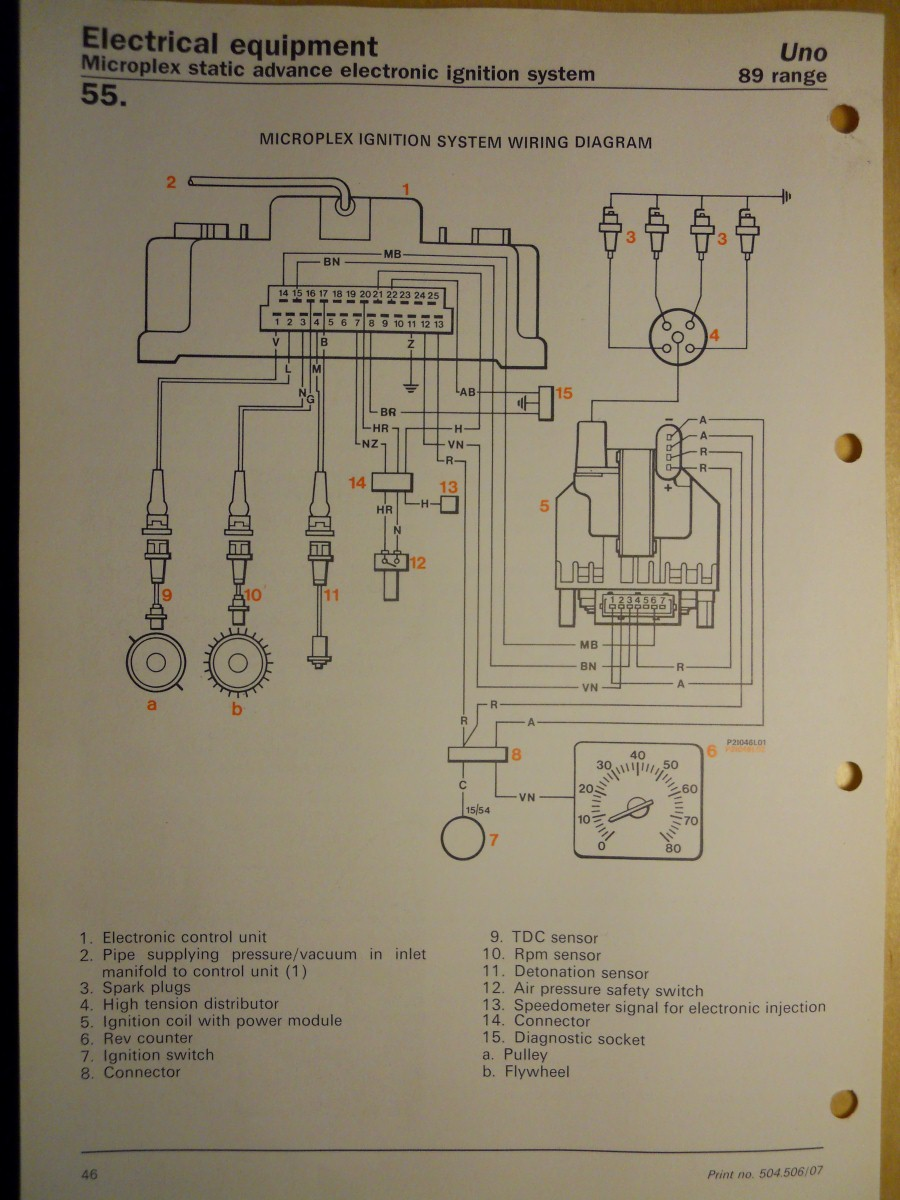 Technical Uno Turbo Ecu Pinout Diagram