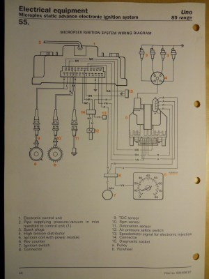 Technical: Uno Turbo ECU Pinout Diagram  The FIAT Forum