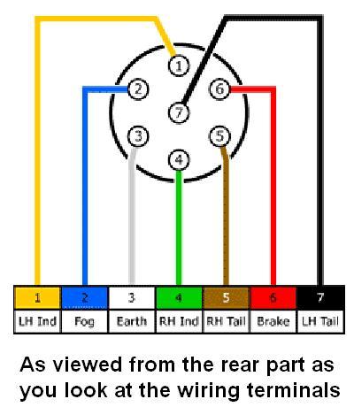 Wiring?resize=400%2C460&ssl=1 3 phase plug wiring diagram nz wiring diagram 3 phase socket wiring diagram at soozxer.org