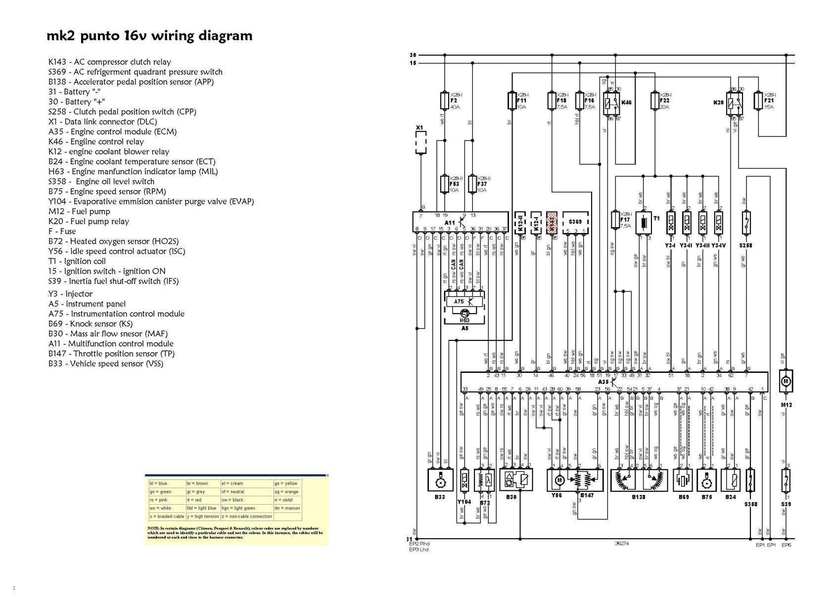 fiat punto mk2 radio wiring diagram wiring diagram fiat panda radio wiring diagram