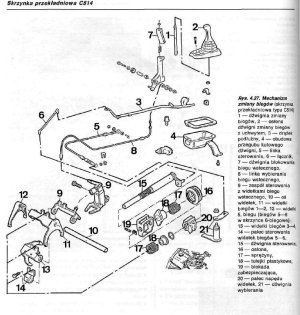 Technical: Need a picturediagram Gearbox 12 Punto mk1