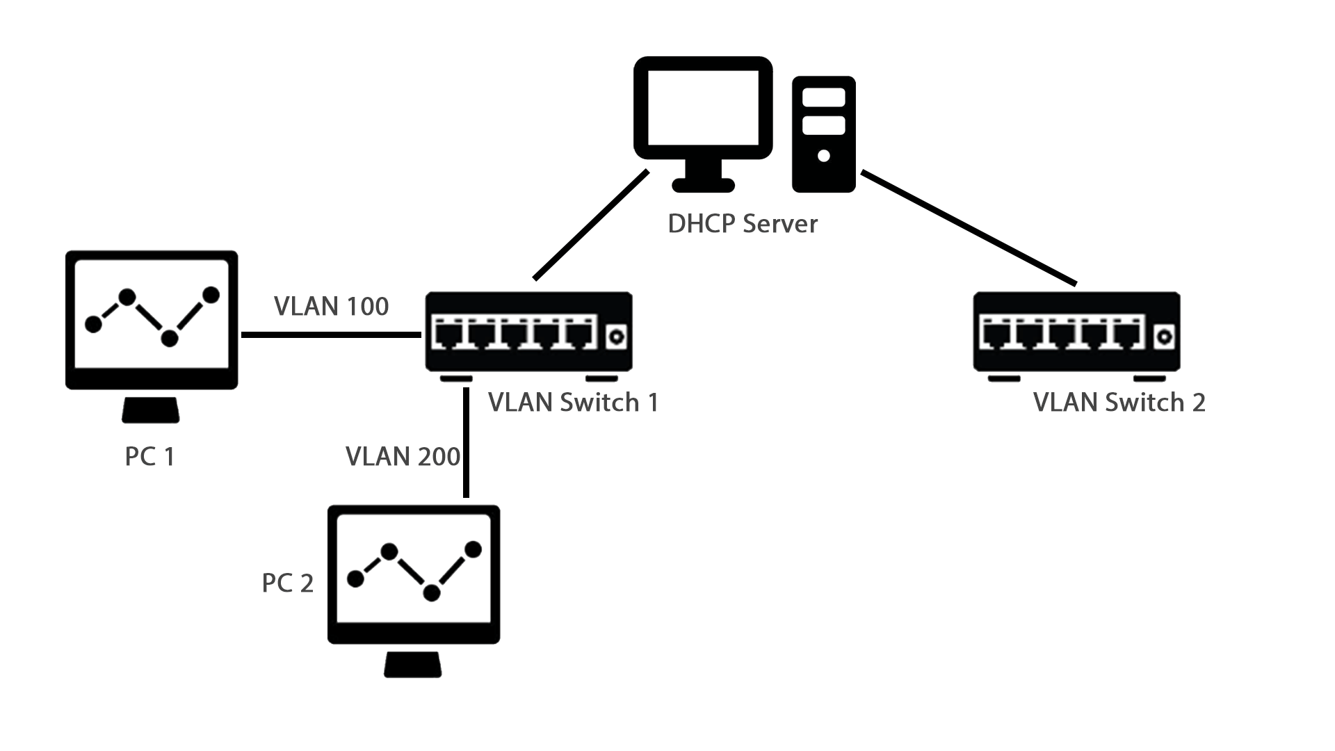 Dynamic Host Configuration Protocol Archives