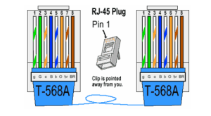 What Is RJ45 Connector? RJ45 Connector Used in Ether
