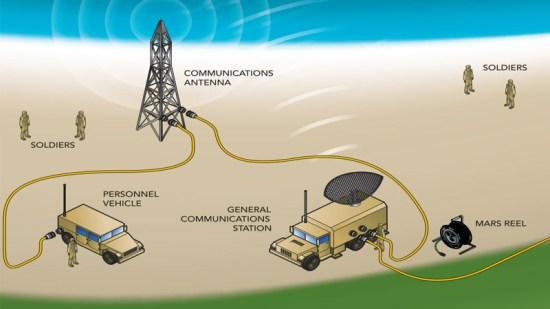 ruggedized-fiber-optic-cable-military-grade-fiber-cable
