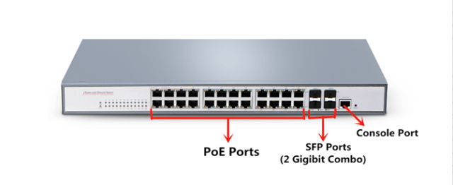 24 ports managed business PoE switch