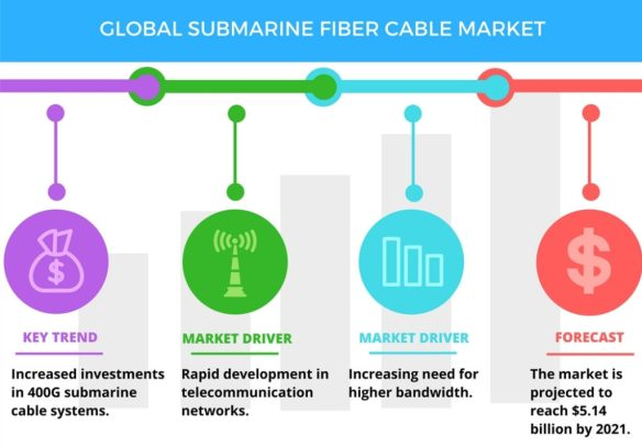 Submarine_Fiber_Cable_Market
