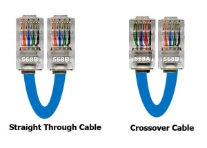 T568A vs T568B Wiring Standards Differences