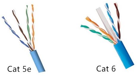 cat5e-cat6