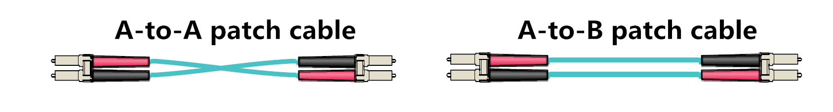 two types of duplex-patch-cable