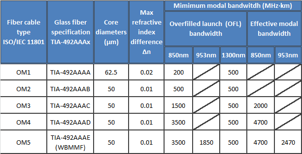 MMF-Standard-Specifications-1