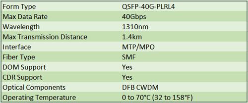 Cisco QSFP-40G-PLRL4 Datasheet