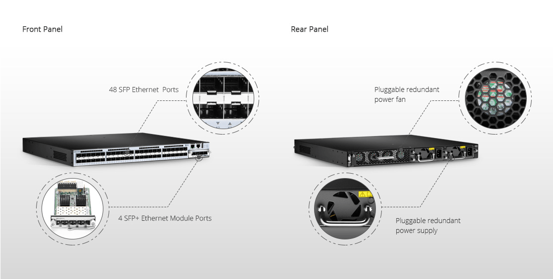 front and back panel overview of 48 port gigabit SFP switch