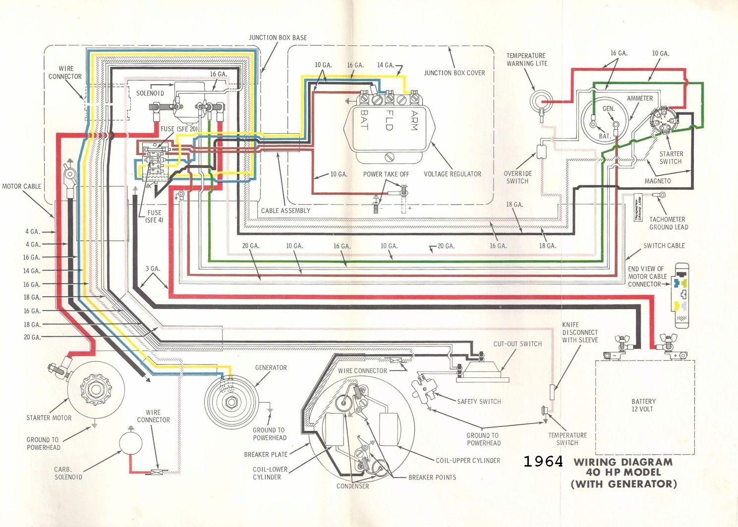 Evinrude 88 Spl Wiring Diagram Johnson