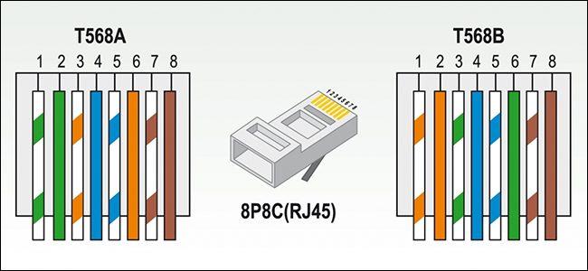 Rj45 Cat5e Cable How To Crimp It