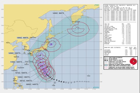 JTWC Tropical Warnings