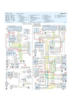 3757 Peugeot 206 par sune  Peugeot 206 Wiring Diagram pdf  Fichier PDF