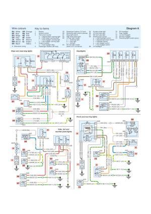 Aperçu du fichier 3757 Peugeot 206 par sune  Peugeot 206 Wiring Diagrampdf  Page 719