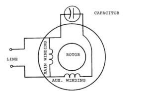 Identifying start run windings on single phase motors capacitor start motor asfbconference2016 Image collections