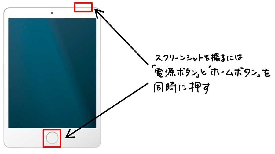iPadスクリーンショットの撮り方