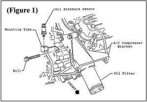 Volvo D13 Oil Pressure Sensor Location | Wiring Source