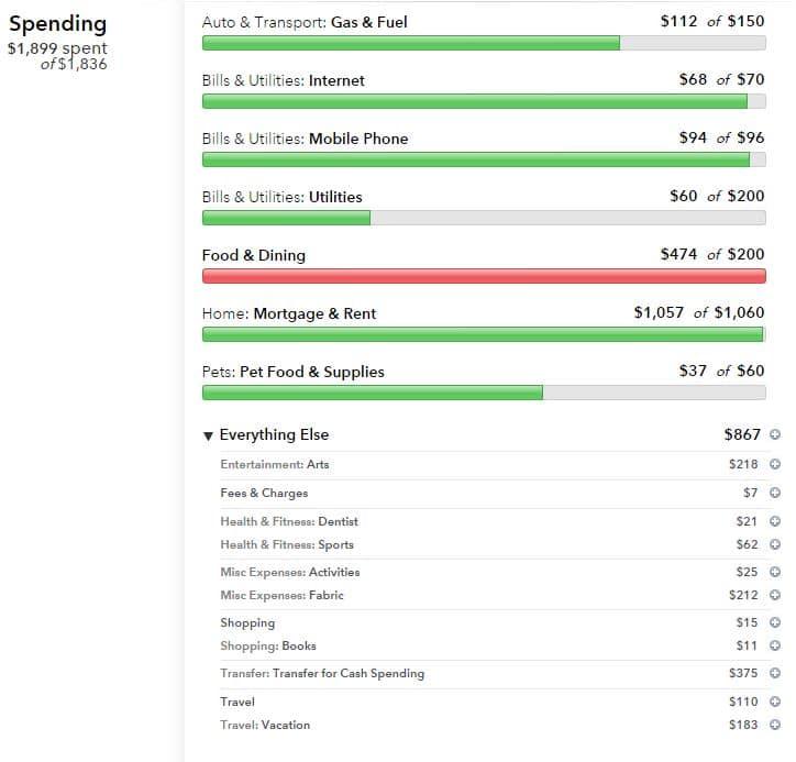 Oct_spending
