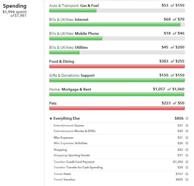 Jan_16_spending