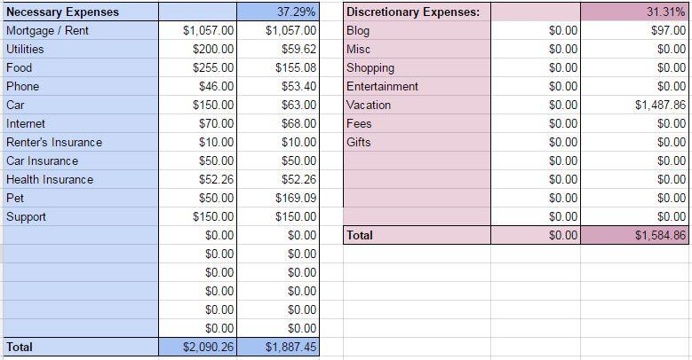 oct_16_spending