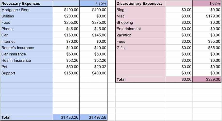 dec 16 expenses e1483580793221