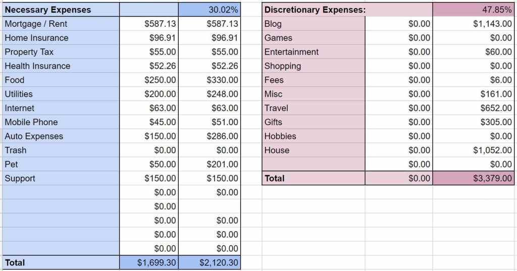 nov 17 expenses