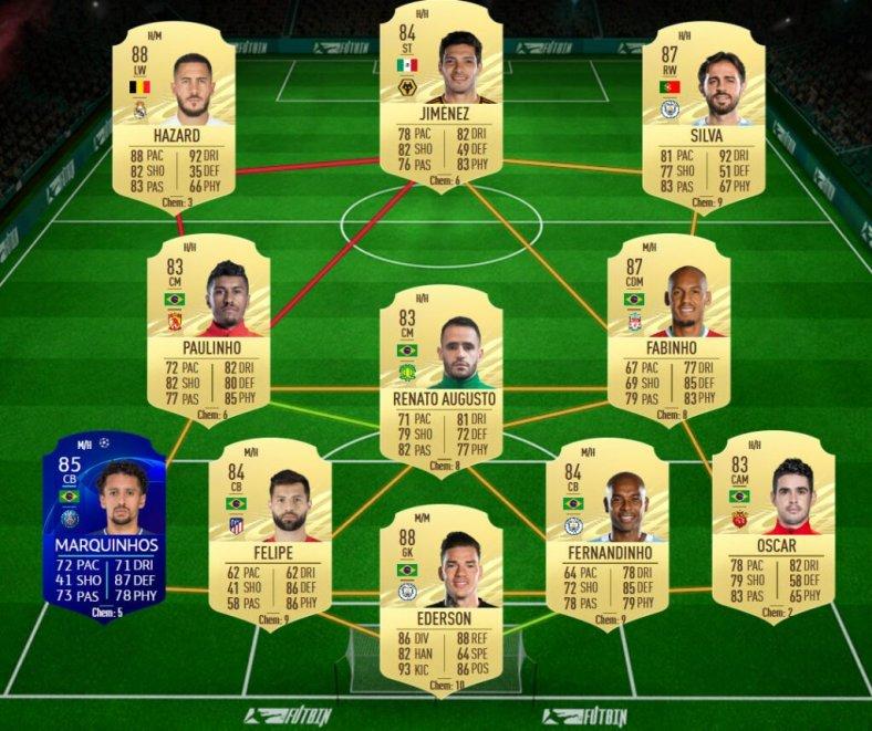 FIFA 21: Marquinhos FUT Freeze disponível em DME | FIFA Brasil Notícias