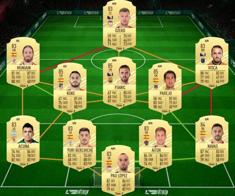 FIFA 21: Iago Aspas é o POTM de dezembro na La Liga | FIFA Brasil Notícias
