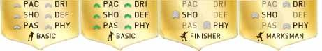 FIFA 18 Kimya Stilleri FIFA 18 Ultimate Team için Kartlar