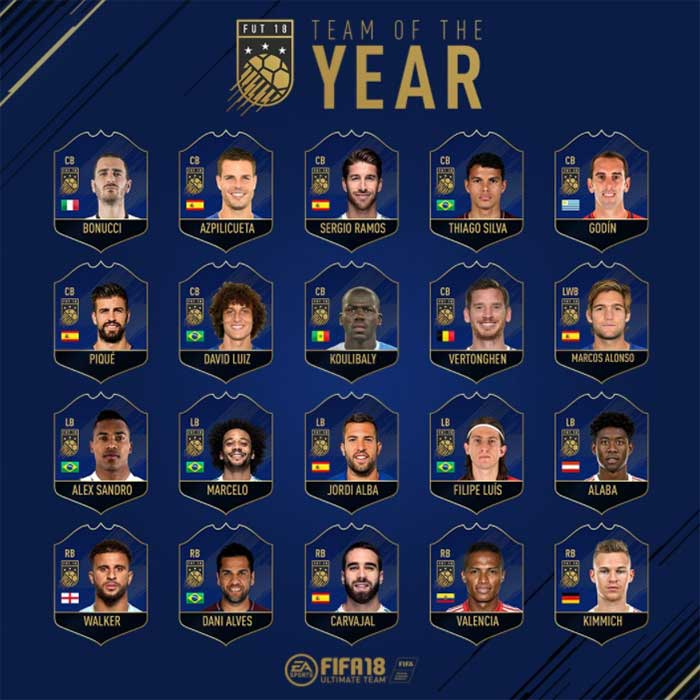 Yılın FIFA 18 Takımı kimlerdir?