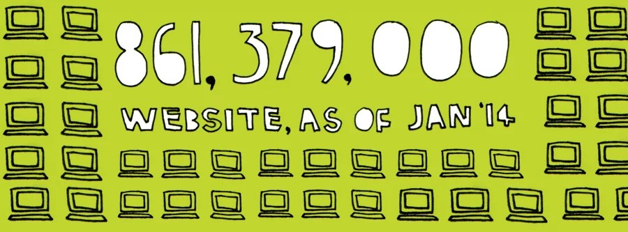 fifteen - web 25 - number of websites