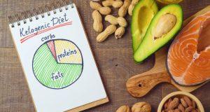 Κετογονική δίαιτα: 10 οφέλη που προσφέρουν συνολική σωματική υγεία