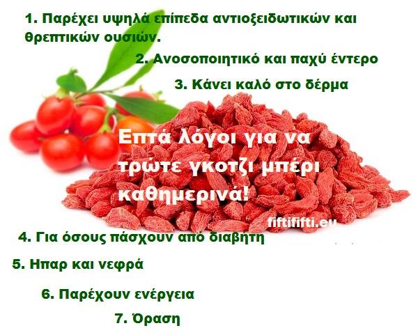 Read more about the article Επτά λόγοι για να τρώτε γκοτζι μπέρι καθημερινά!