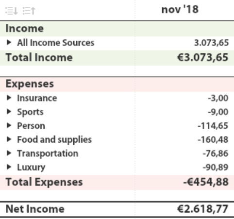 Savings Rate November 2018