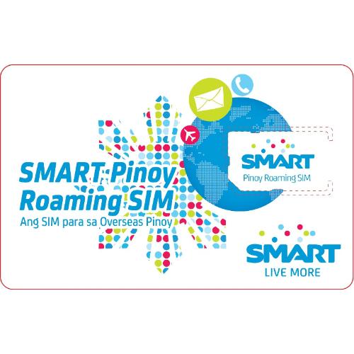 SIM Card Roaming