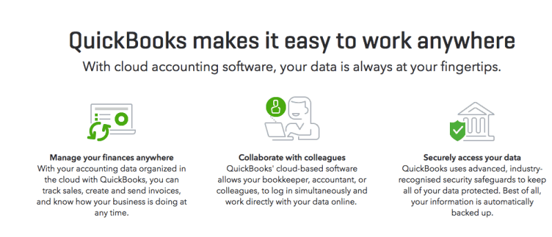 QuickBooks Cloud Accounting